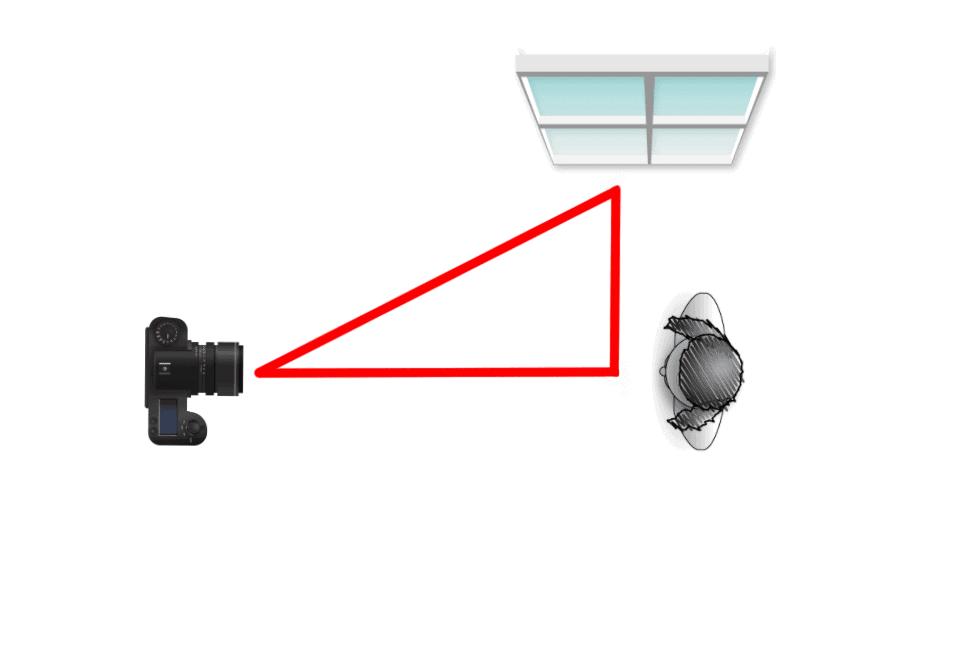 Boudoir Lighting Diagram For Side Light